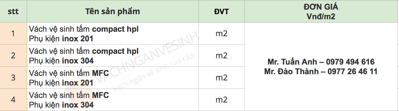 Bảng báo giá thi công trọn gói vách ngan vệ sinh composite cao cấp