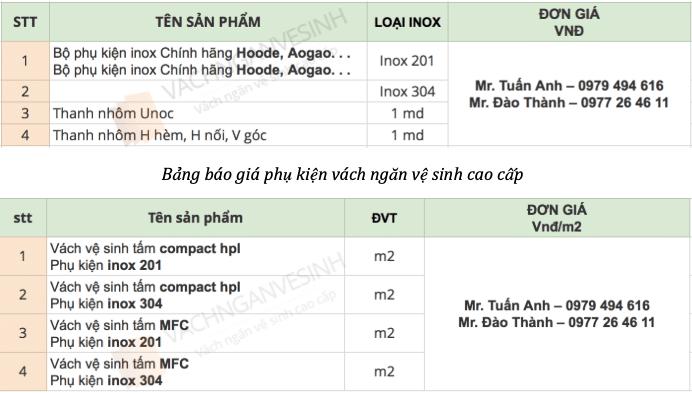 Bảng báo giá thi công vách ngăn vệ sinh Compact HPL và vách ngăn MFC